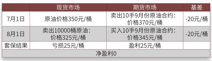 交易和损益情况表.png